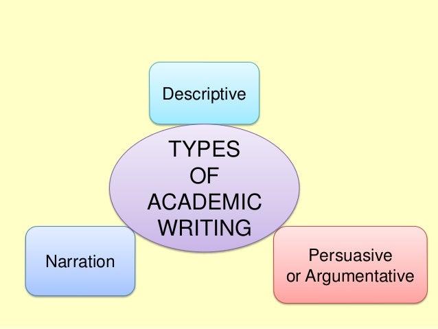 QUT cite|write