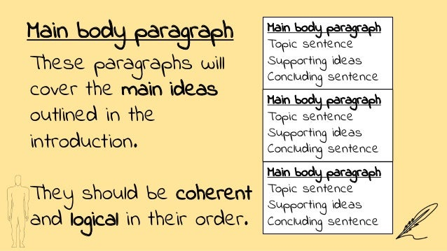 how to write a body paragraph for research paper