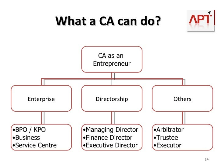 career path for chartered accountants Career forum 2017 - path to become a cpa  chartered accountants anz 45,936  / how much money can you make as an accountant if that is your career.