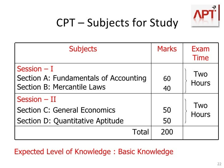 chartered accountancy course » student home » chartered accountancy course chartered accountancy course at a glance: chartered accountancy course chartered accountancy prospectus.