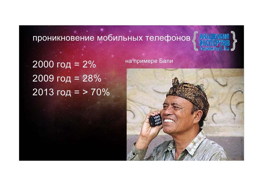 Спасибо!Leonid Bugaevwww.Academy1.rufb.com/lbugaev