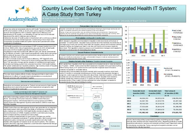 Country Level Cost Saving with Integrated Health IT System: A Case Study from Turkey M. Said YILDIZ, M. Mahmud Khan, PhD H...