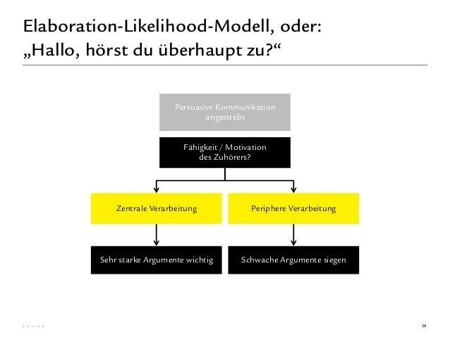 """Modell der sozialen Einflussnahme, oder:""""Wie weit kann ich gehen?""""                 kommunizierter Standpunkt              ..."""