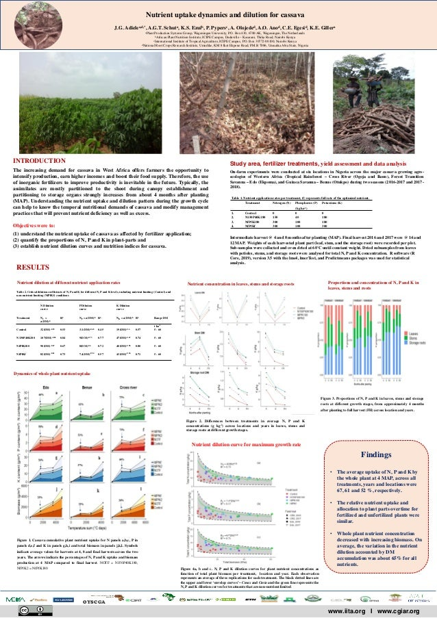 OYSCGA Study area, fertilizer treatments, yield assessment and data analysis On-farm experiments were conducted at six loc...