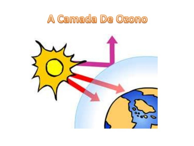 Neste trabalho, o tema que irá ser abordado diz respeito à Camada de Ozono:   A camada de ozono é uma estrutura frágil de ...