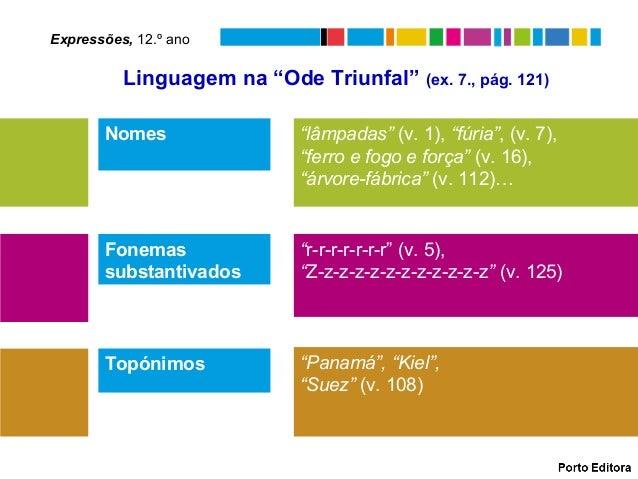 """Expressões, 12.º ano          Linguagem na """"Ode Triunfal"""" (ex. 7., pág. 121)       Nomes                 """"lâmpadas"""" (v. 1)..."""