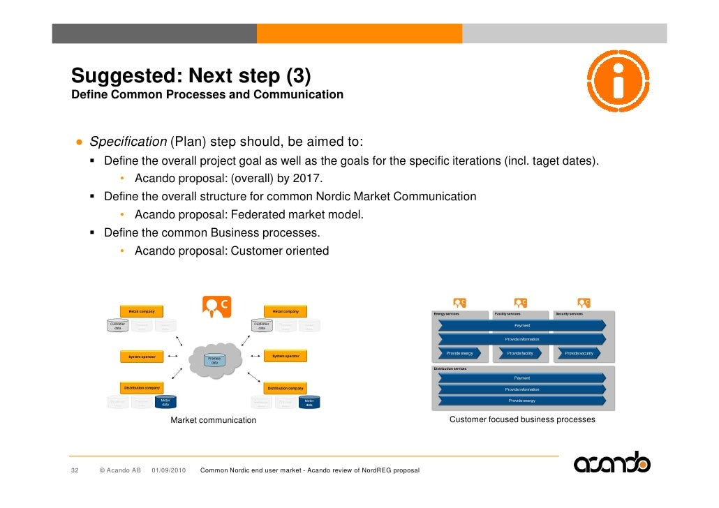 Suggested: Next step (3) Define Common Processes and Communication    ● Specification (Plan) step should, be aimed to:    ...