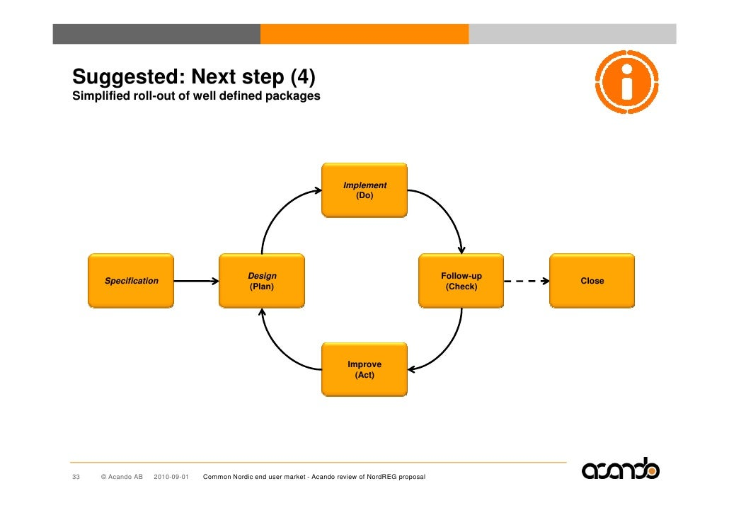 Suggested: Next step (4) Simplified roll-out of well defined packages                                                     ...