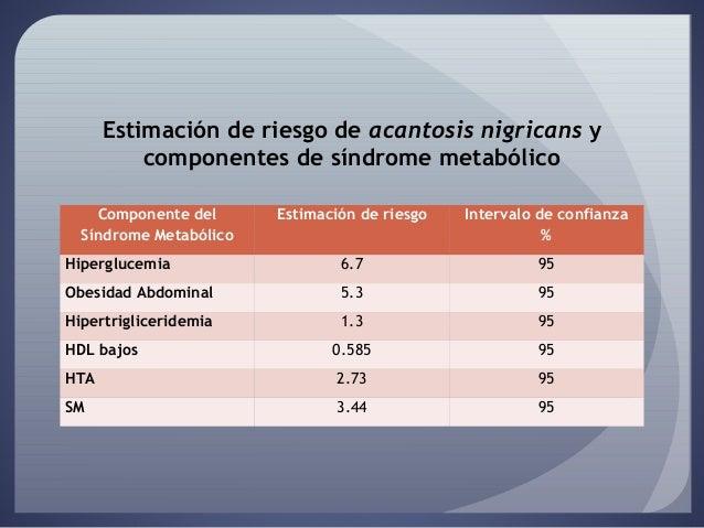 Asociación de Acantosis Nigricans y síndrome metabólico en