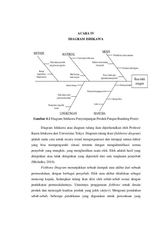 Diagram ishikawa 2 638gcb1413411128 2 acara iv diagram ishikawa ccuart Image collections