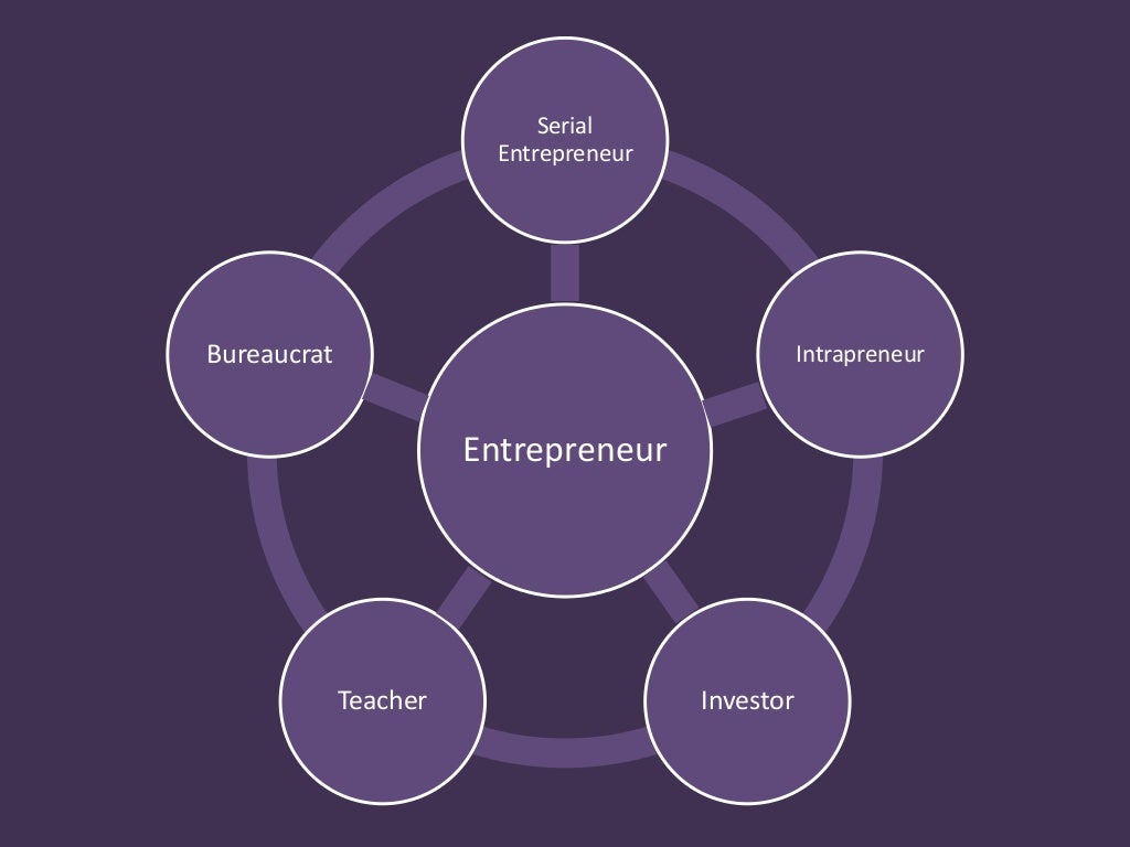 how to become a serial entrepreneur