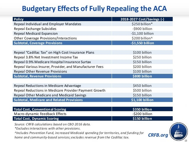 "Chartbook: Affordable Care Act ""Repeal & Replace"" Effects ..."