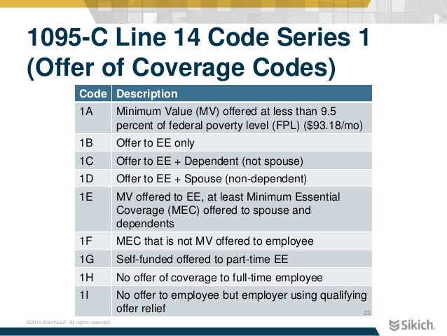 Affordable Care Act Reporting Requirements for 2015 [Webinar