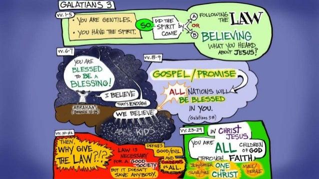 Galatians 3   Children of Abraham and Sarah