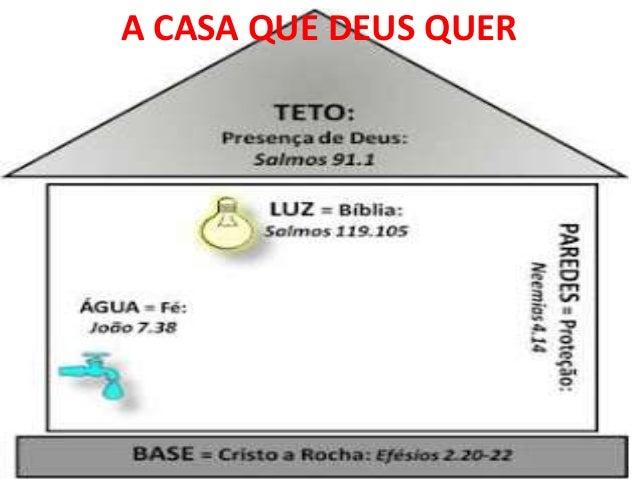 A CASA QUE DEUS QUER