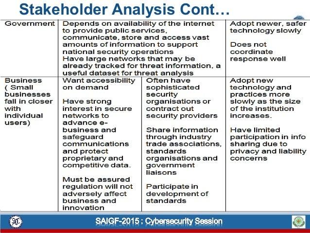 Stakeholder Analysis Cont…