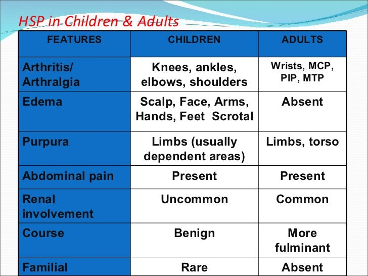 abdominal adult in pain slide