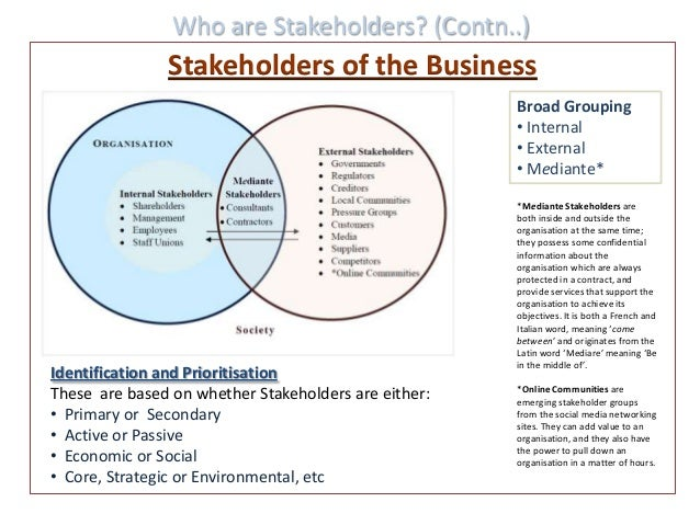 expectations of primary stakeholders Examples of primary stakeholder groups include investors, trade associations and employees, while secondary stakeholders are defined as those who influence or affect, or are influenced or affected by, the corporation but who are not engaged in formal transactions with the organization (p 108.