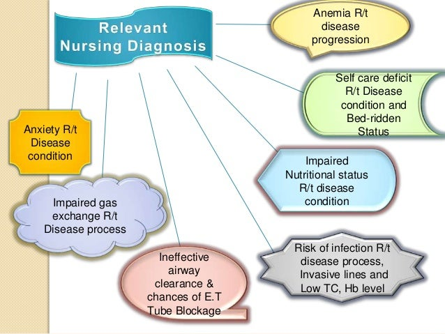 A case presentation on viral pneumonia