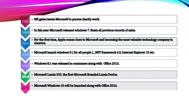 case study microsoft windows the launch of windows 7 Windows 7 released on october 22, 2009 to rave reviews and a palpable sense of relief that microsoft had recovered from the missteps of windows vista the system introduced a new snap feature.