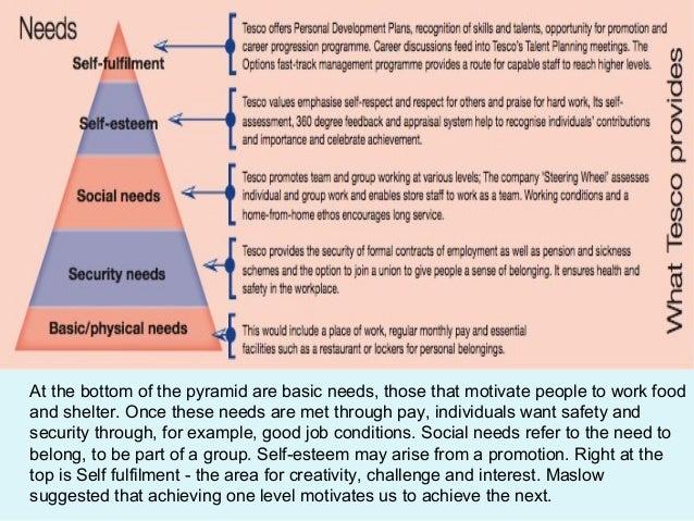 tesco motivation strategies