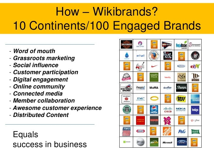 How – Wikibrands?<br />10 Continents/100 Engaged Brands<br /><ul><li> Word of mouth