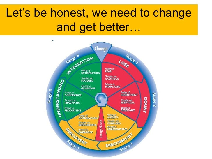 Let's be honest, we need to change and get better…<br />