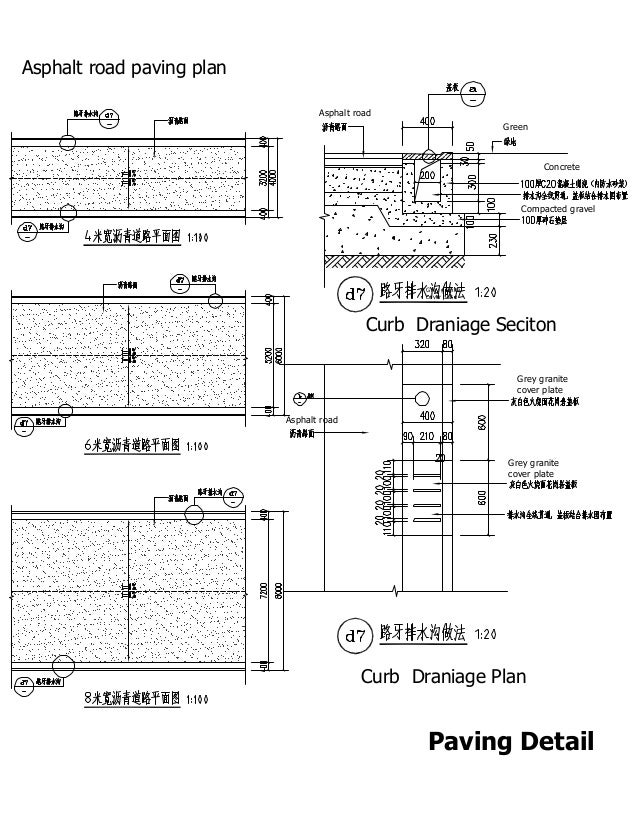Construction drawing for Paving planner