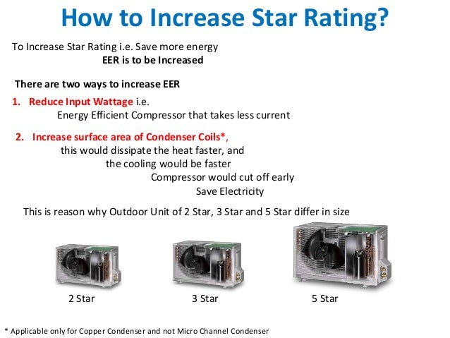 How to Increase Star Rating? To Increase Star Rating i.e. Save more energy                     EER is to be Increased  The...