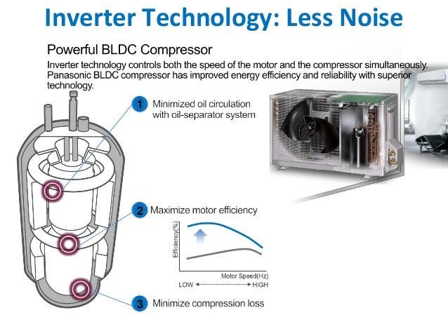 Inverter Technology: Less Noise       1       2       3