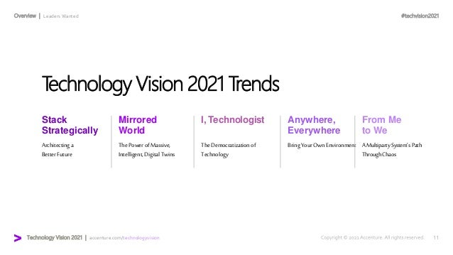 #techvision2021 Technology Vision 2021 | accenture.com/technologyvision Overview | Leaders Wanted Stack Strategically Arch...