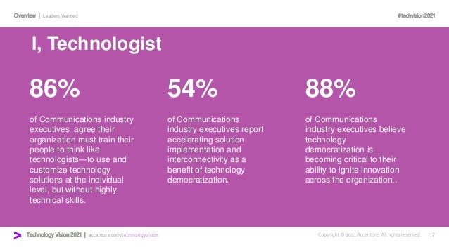 #techvision2021 Technology Vision 2021 | accenture.com/technologyvision Overview | Leaders Wanted 86% 54% 88% of Communica...