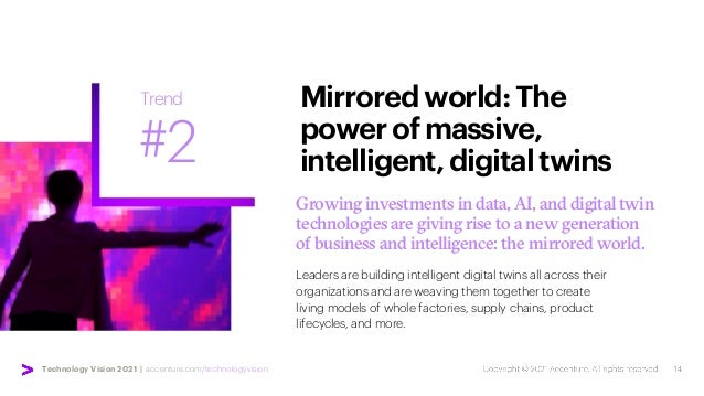 Technology Vision 2021 | accenture.com/technologyvision Growing investments in data, AI, and digital twin technologies are...