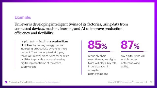Technology Vision 2021 | accenture.com/technologyvision Example: Unilever is developing intelligent twins of its factories...