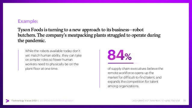 Technology Vision 2021 | accenture.com/technologyvision Example: Tyson Foods is turning to a new approach to its business—...