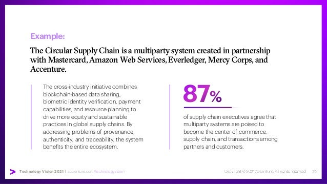 Technology Vision 2021 | accenture.com/technologyvision Example: The Circular Supply Chain is a multiparty system created ...