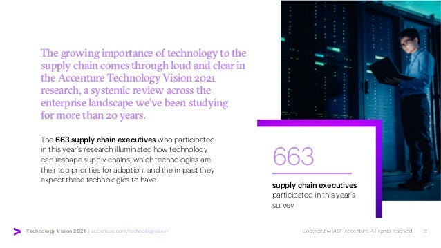 Technology Vision 2021 | accenture.com/technologyvision The 663 supply chain executives who participated in this year's re...