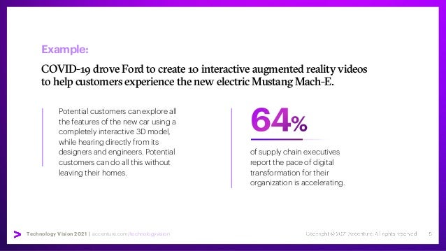 Technology Vision 2021 | accenture.com/technologyvision Example: COVID-19 drove Ford to create 10 interactive augmented re...