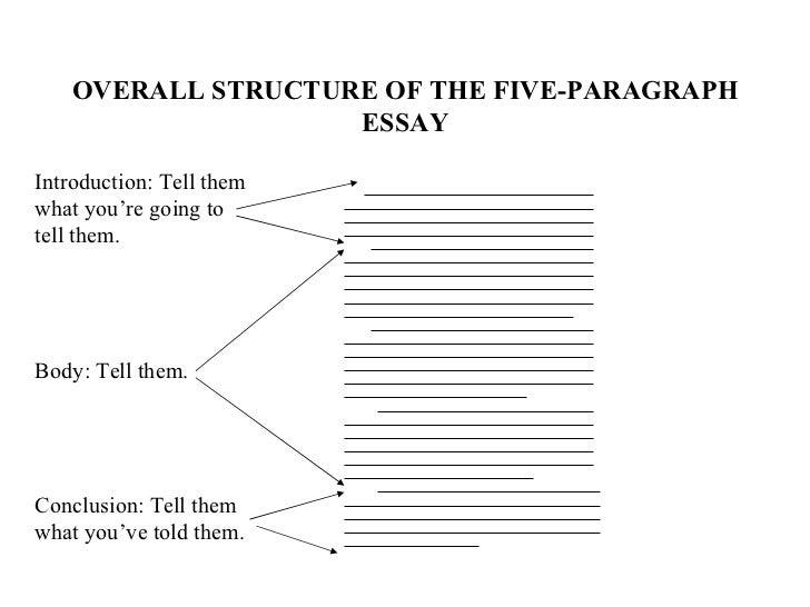5 paragraph essay structure kubreforic 5 paragraph essay structure maxwellsz