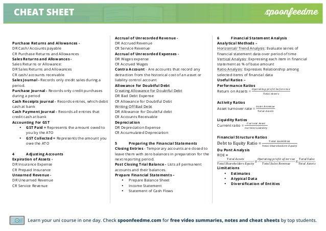 ACC1000 Past Paper Summary   Monash University