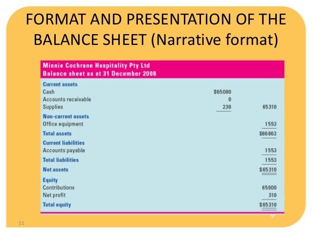 FORMAT AND PRESENTATION OF THE BALANCE SHEET ...  Format Balance Sheet
