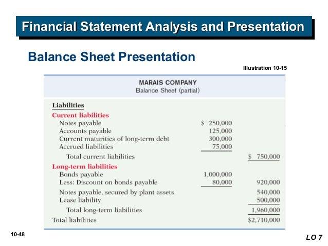 Current maturities of long term debt