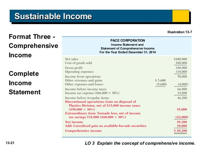 Illustration 13 6 21 Complete Income Statement Sustainable IncomeSustainable