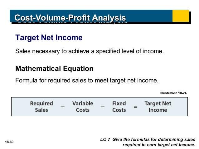 break even analysis formula