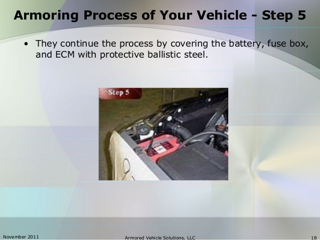 Ecm Battery Fuse