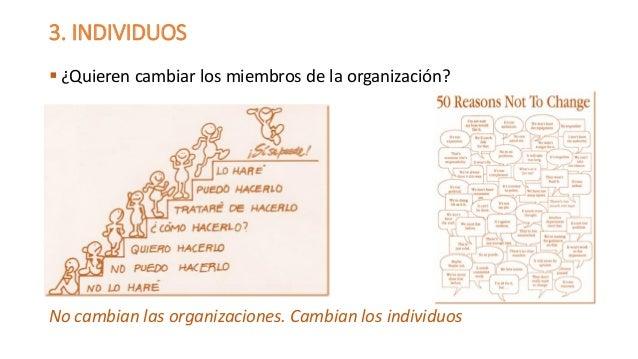 3. INDIVIDUOS  ¿Quieren cambiar los miembros de la organización?  No cambian las organizaciones. Cambian los individuos