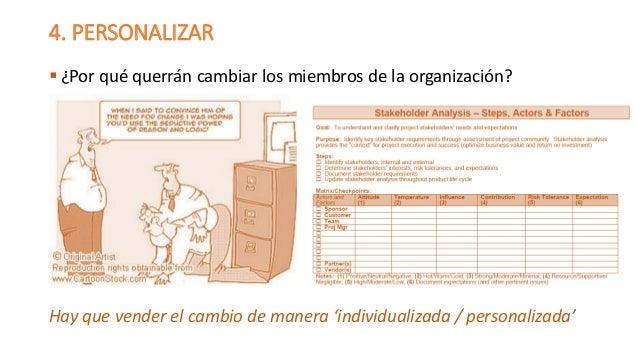 4. PERSONALIZAR  ¿Por qué querrán cambiar los miembros de la organización?  Hay que vender el cambio de manera 'individua...