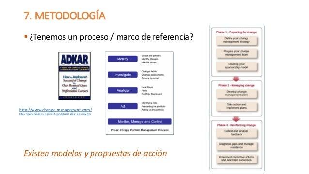 7. METODOLOGÍA  ¿Tenemos un proceso / marco de referencia?  Existen modelos y propuestas de acciónhttp://www.change-manag...