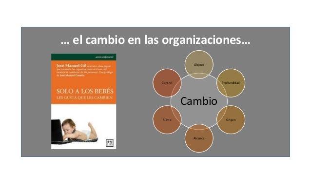 Cambio  Objeto  Profundidad  Origen  Alcance  Ritmo  Control  … el cambio en las organizaciones…
