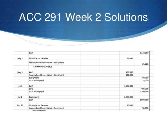 acc 291 week 3 Acc 291 week 3 practice: connect practice assignmentattempt11florence company received a bank statement showing a balance of $13,550 on november 30, 2019 durin.